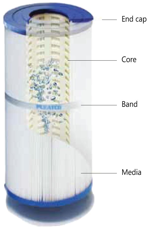 filter-diagram