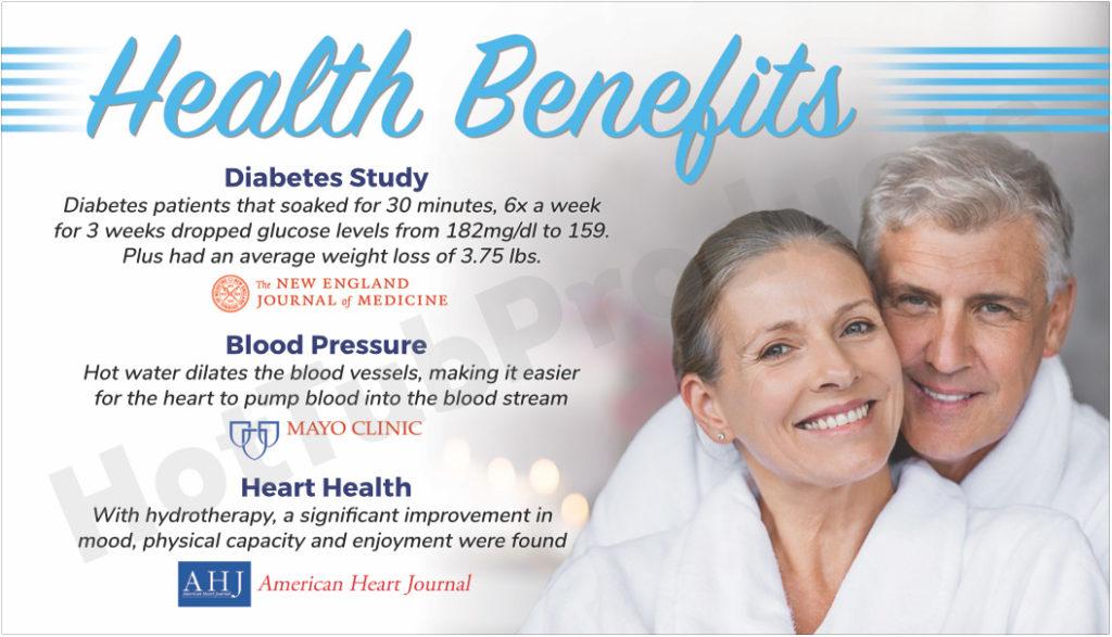 HealthBenefits